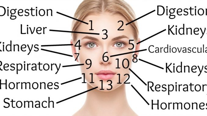 Acne Face Map: What Is Your Acne Trying To Tell You?