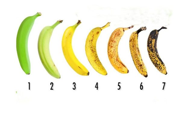 Which Banana Would You Eat? Your Answer May Have An Effect On Your Health